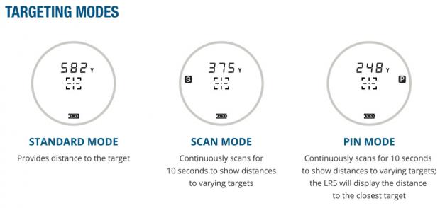 GolfBuddy LR5 Golf Laser Rangefinder - targeting modes