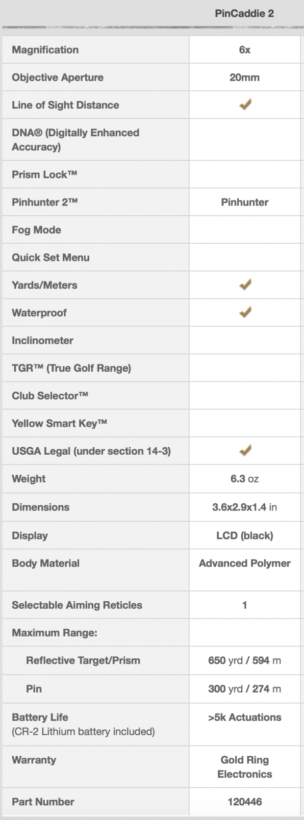Leupold PinCaddie 2 Golf rangefinder - specifications and features