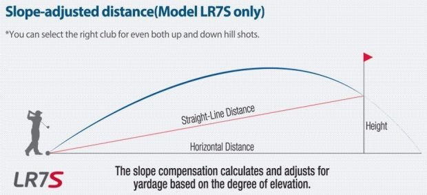 GolfBuddy LR7S Golf Rangefinder - slope adjusted distance