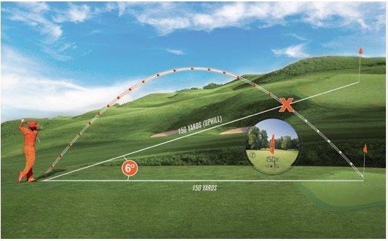 Bushnell Tour V4 Shift Golf Rangefinder - Slope Technology Compensation