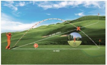 Bushnell Tour V4 Shift - slope compensation technology